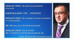 EXCLUSIV. Poliţia politică de la ANAF. Îl superi pe Băsescu, te caută Blejnar la venituri
