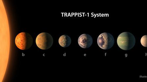 Care este originea numelui sistemului solar TRAPPIST-1. Indiciu, trappist este o bere belgiană