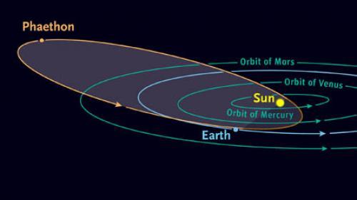 Un asteroid potențial periculos trece pe lângă Terra