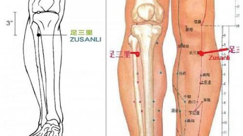 Terapii japoneze pentru longevitate. Punctul celor 100 de boli și efectele sale incredibile asupra sănătății ( VIDEO)