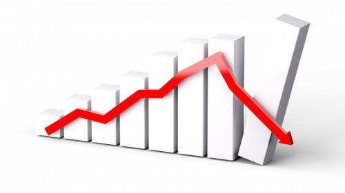 România, codasa la investiţii ca procent din PIB, în ultimii 10 ani
