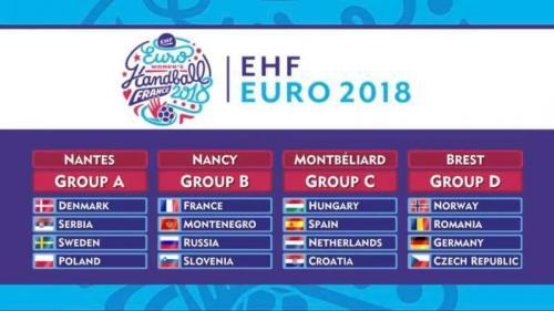 Adversare puternice pentru echipa feminină de handbal a României la Euro 2018
