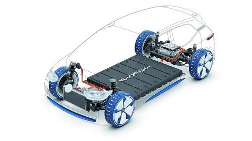 VW schimbă macazul. 10 milioane de electrice