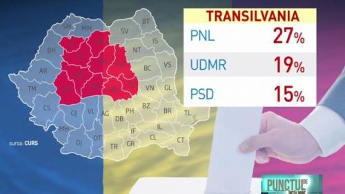 Sondaj pentru europarlamentare. Cifre SURPRIZĂ pentru partide