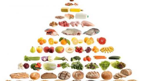 Diete sănătoase. Înțelegerea piramidei alimentare și modul de utilizare pentru o alimentație mai bună