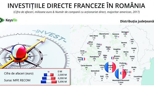 Franţa, în top 5 ţări care au investit cei mai mulţi bani în România