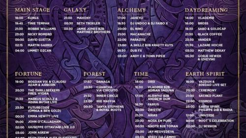 Program Untold 2019. A patra zi de festival