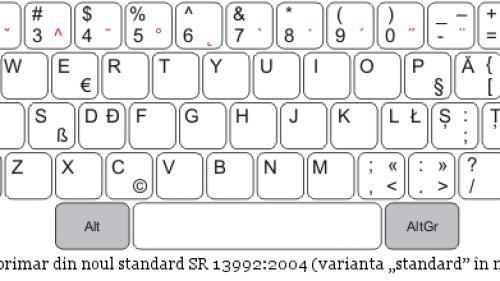 Care este rolul butoanelor F1 - F12 de pe tastatura computerului tău
