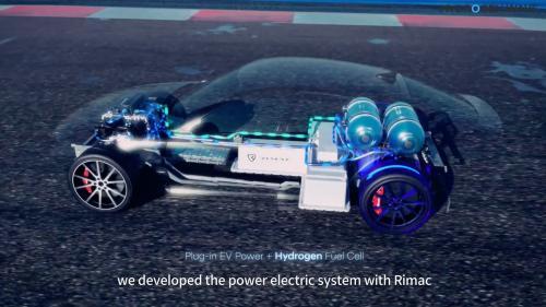 Vision FK.Bestie pe hidrogen